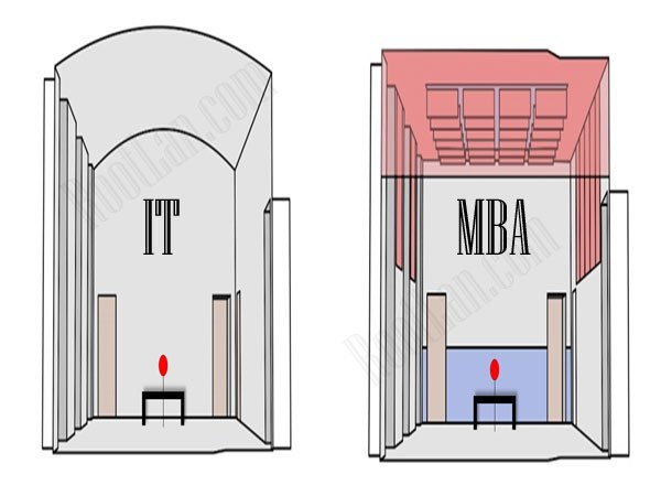IT-and-MBA-Department