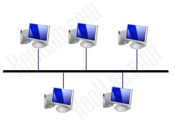 انواع توپولوژیهای شبکه