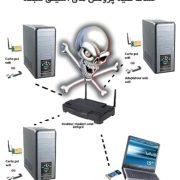 حملات شبکه های بیسیم
