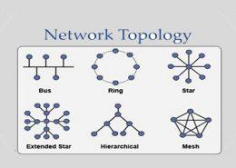 توپولوژی های شبکه