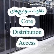 مقایسه سوئیچ Core با سوئیچ Distribution و سوئیچ Access خرید سوئیچ سیسکو فروش سوئیچ سیسکو