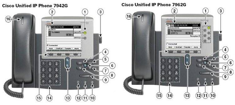 Cisco Unified IP Phone 7962G 7942G تلفن سیسکو سوئیچ شبکه