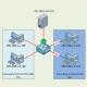 آموزش Private VLAN سیستم افزار خاورمیانه خرید سوئیچ سیسکو سوییچ شبکه فروش سوئیچ سیسکو