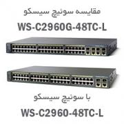مقایسه سوئیچ سیسکو WS-C2960G-48TC-L با سوئیچ سیسکو WS-C2960-48TC-L