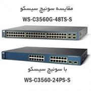 مقایسه سوئیچ سیسکو WS-C3560G-48TS-S با سوئیچ سیسکو WS-C3560-24PS-S