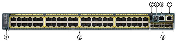 معرفی سوئیچ سیسکو WS-C2960S-48TS-L سوئیچ 48 پورت شبکه سیسکو 2960S 48 TSL پنل جلو